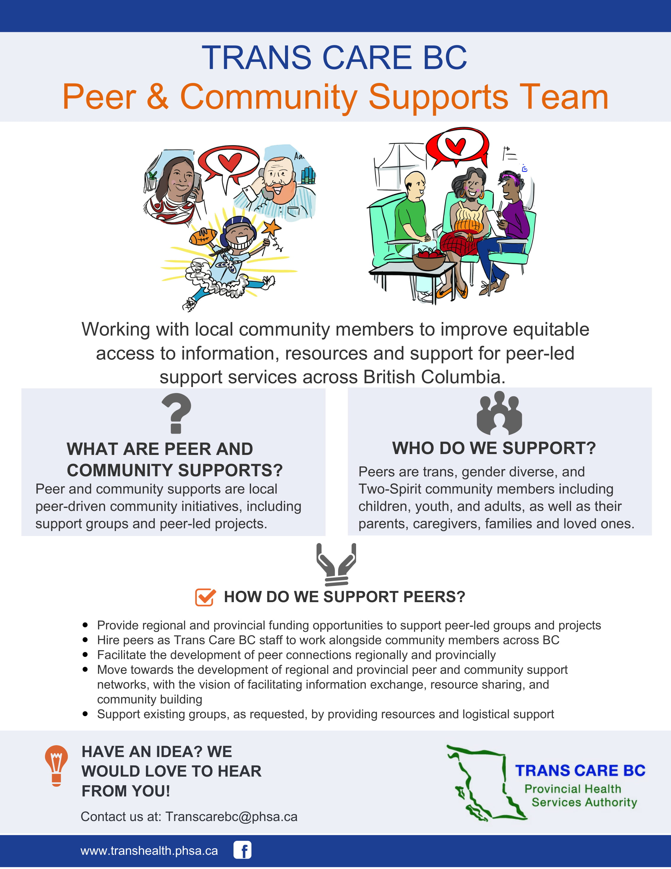 Peer  Community Supports Team 1-Pager FINAL-1.jpg